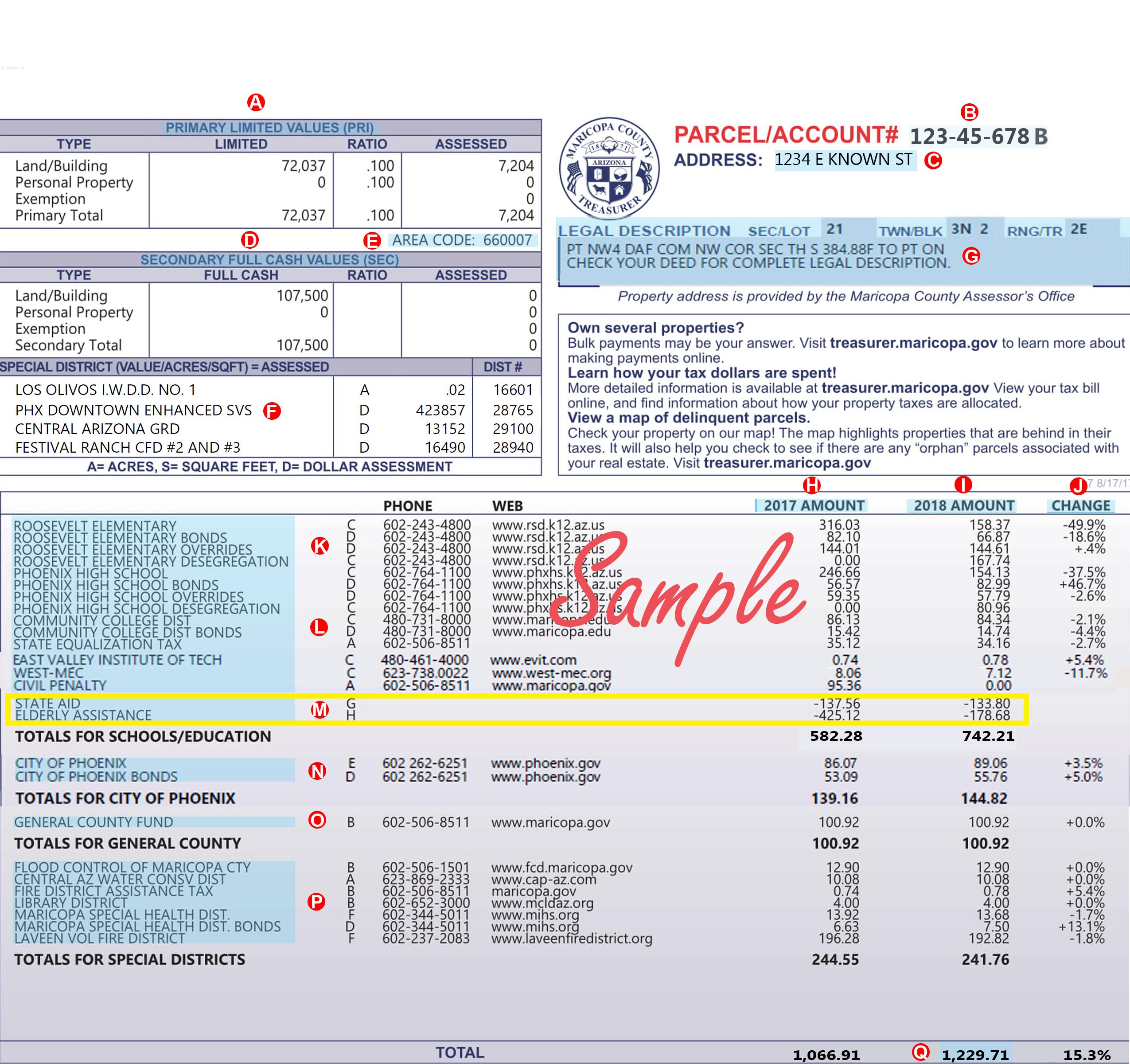 Parcel Id On Property Tax Bill